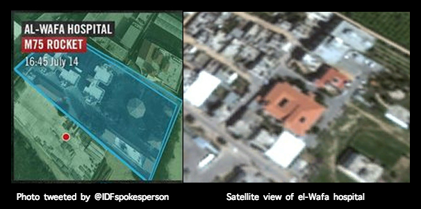 Aereal photos on the left of the screen shot of the photo shows IDF red dots showing Al-Wafa hospital being used to launch rockets The building in the picture marked 'Al-Wafa' hospital is in fact not the el-Wafa hospital but the Right to Life Society.